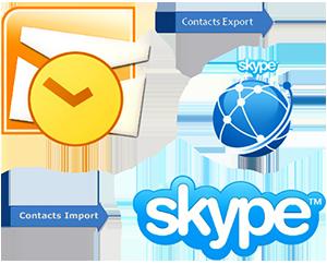 Интеграция skype в Outlook